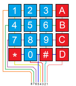 4x4 Membrane Matrix Keypad Connections