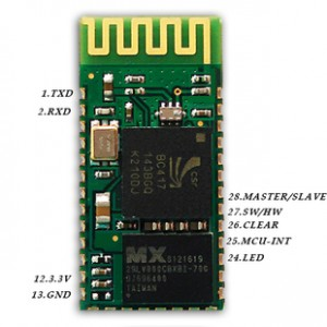 BC04-B Bluetooth Module (with CSR Chip)